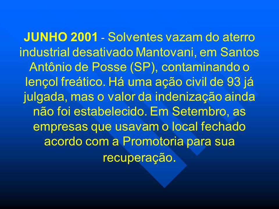 JUNHO 2001 - Solventes vazam do aterro industrial desativado Mantovani, em Santos Antônio de Posse (SP), contaminando o lençol freático. Há uma ação c