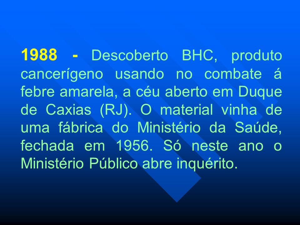 1988 - Descoberto BHC, produto cancerígeno usando no combate á febre amarela, a céu aberto em Duque de Caxias (RJ). O material vinha de uma fábrica do
