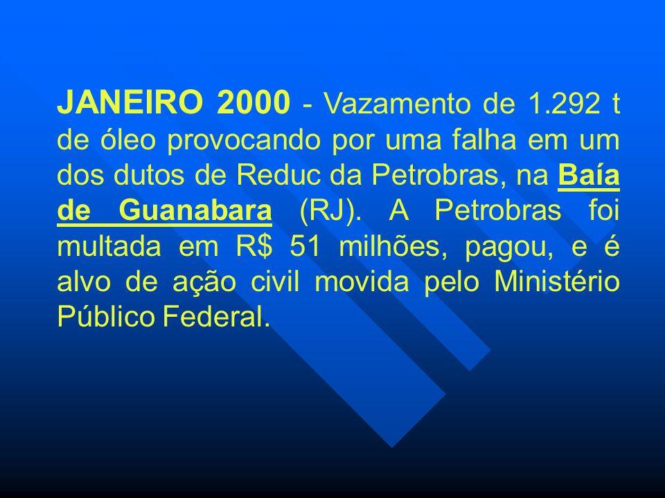 JANEIRO 2000 - Vazamento de 1.292 t de óleo provocando por uma falha em um dos dutos de Reduc da Petrobras, na Baía de Guanabara (RJ). A Petrobras foi