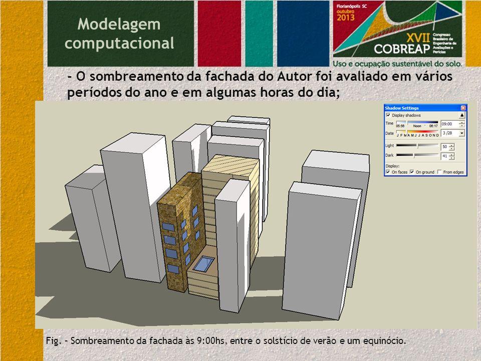 Modelagem computacional - O sombreamento da fachada do Autor foi avaliado em vários períodos do ano e em algumas horas do dia; Fig. – Sombreamento da