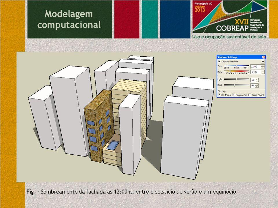 Modelagem computacional Fig. – Sombreamento da fachada às 12:00hs, entre o solstício de verão e um equinócio.
