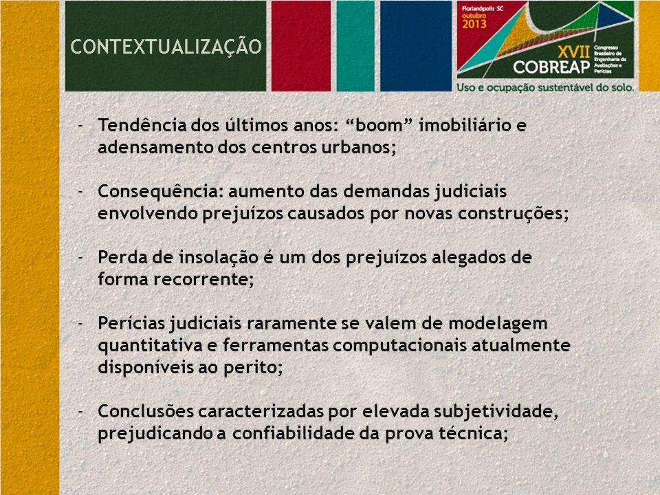 CONTEXTUALIZAÇÃO -Tendência dos últimos anos: boom imobiliário e adensamento dos centros urbanos; -Consequência: aumento das demandas judiciais envolv