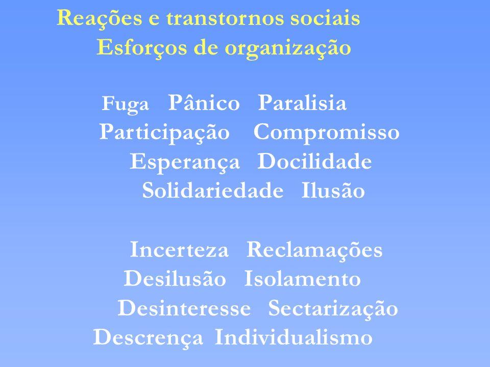Reações e transtornos sociais Esforços de organização Fuga Pânico Paralisia Participação Compromisso Esperança Docilidade Solidariedade Ilusão Incerte