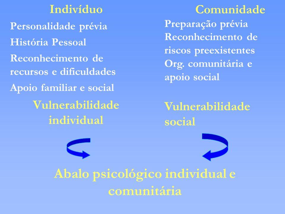 Abalo psicológico individual e comunitária Indivíduo Personalidade prévia História Pessoal Reconhecimento de recursos e dificuldades Apoio familiar e