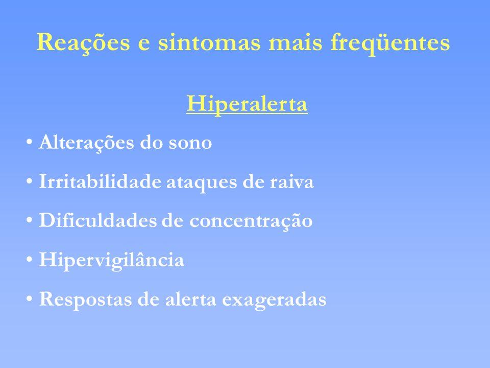 Hiperalerta Alterações do sono Irritabilidade ataques de raiva Dificuldades de concentração Hipervigilância Respostas de alerta exageradas Reações e s