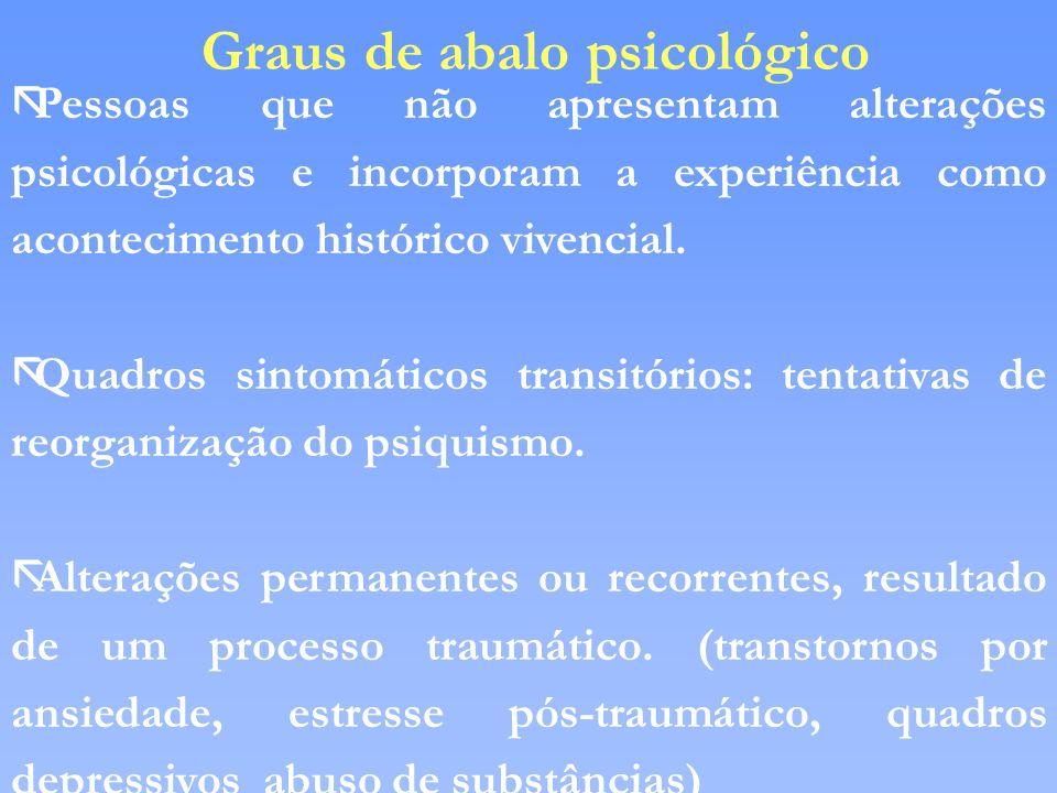 Graus de abalo psicológico ãPessoas que não apresentam alterações psicológicas e incorporam a experiência como acontecimento histórico vivencial. ãQua