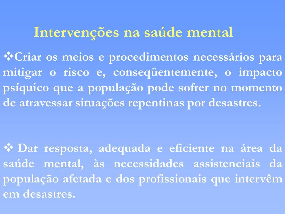 Intervenções na saúde mental v Criar os meios e procedimentos necessários para mitigar o risco e, conseqüentemente, o impacto psíquico que a população