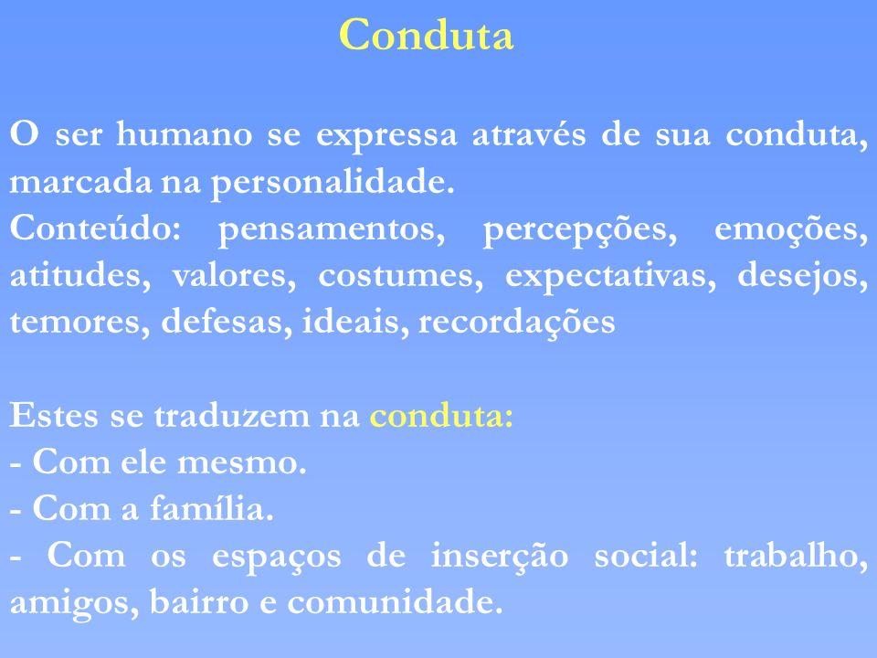 Conduta O ser humano se expressa através de sua conduta, marcada na personalidade. Conteúdo: pensamentos, percepções, emoções, atitudes, valores, cost