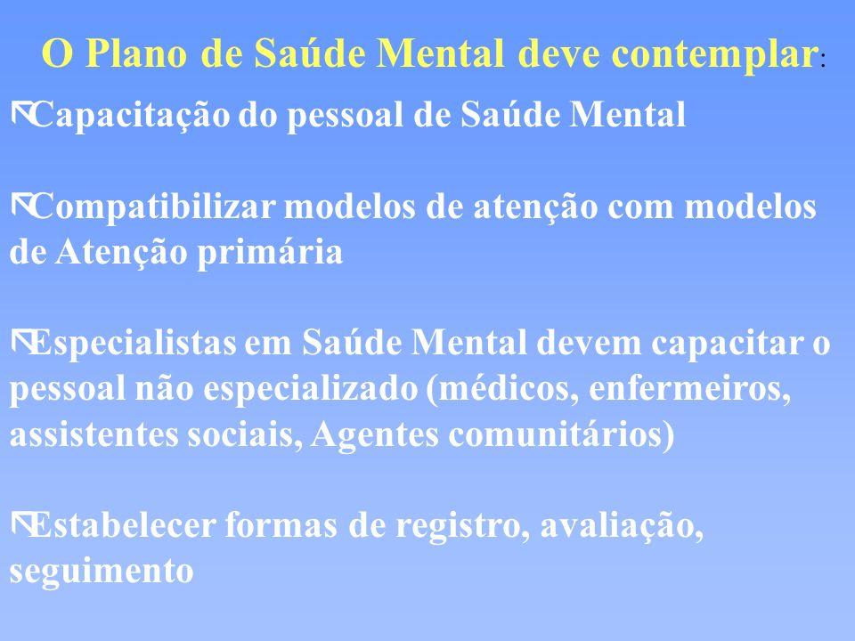 O Plano de Saúde Mental deve contemplar : ãCapacitação do pessoal de Saúde Mental ãCompatibilizar modelos de atenção com modelos de Atenção primária ã