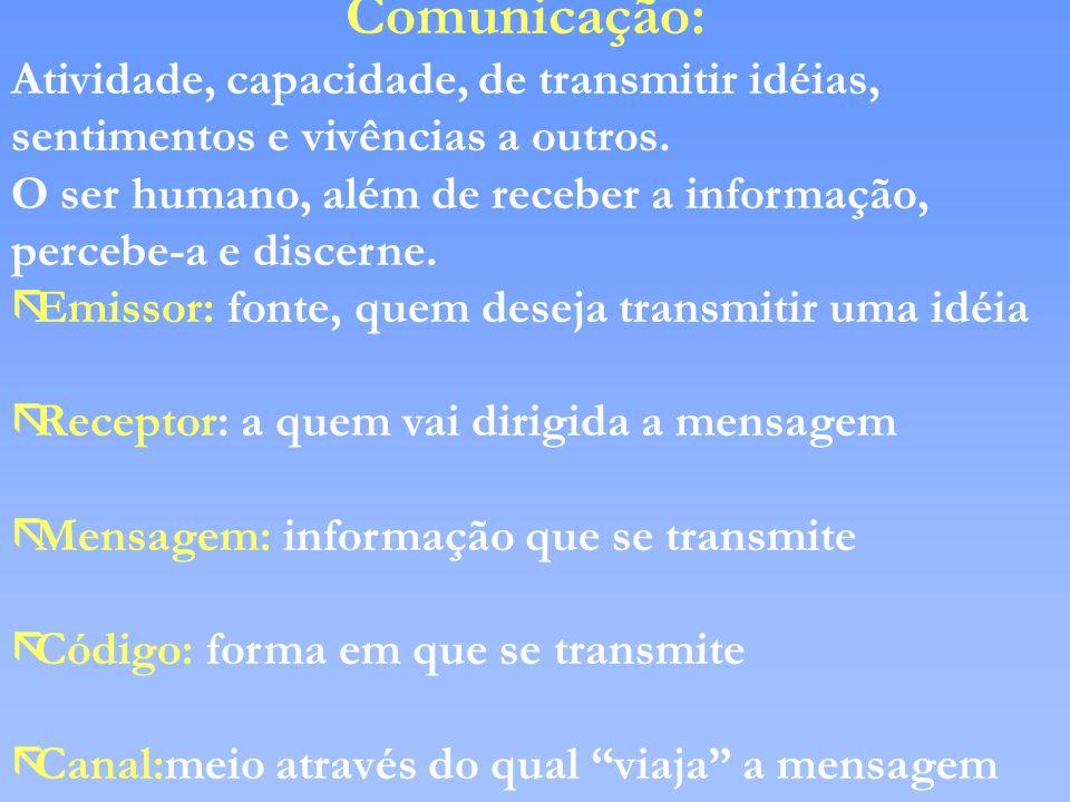 Comunicação: Atividade, capacidade, de transmitir idéias, sentimentos e vivências a outros. O ser humano, além de receber a informação, percebe-a e di