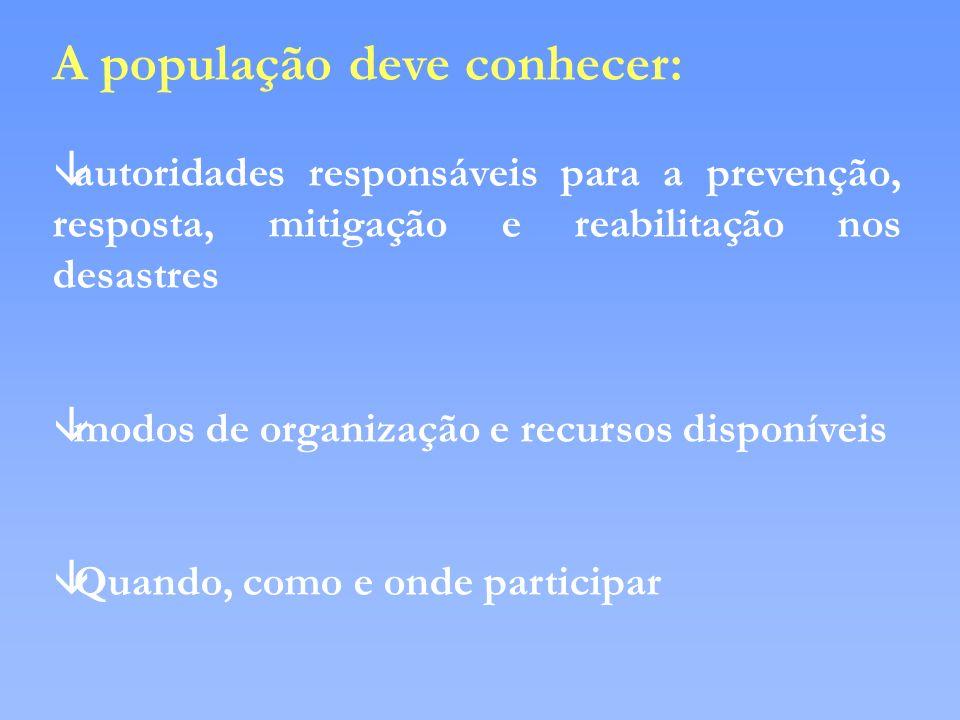 A população deve conhecer: âautoridades responsáveis para a prevenção, resposta, mitigação e reabilitação nos desastres âmodos de organização e recurs