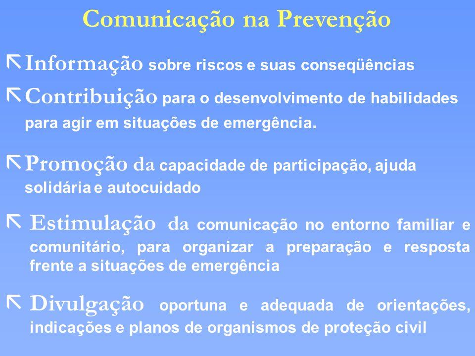 Contribuição para o desenvolvimento de habilidades para agir em situações de emergência. Comunicação na Prevenção Informação sobre riscos e suas conse