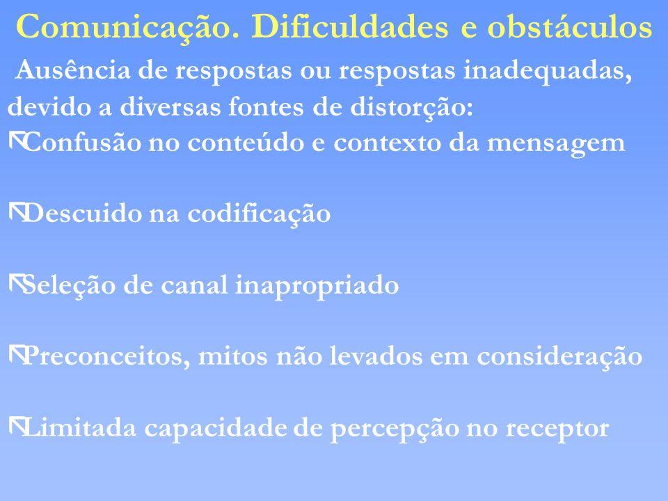 Comunicação. Dificuldades e obstáculos Ausência de respostas ou respostas inadequadas, devido a diversas fontes de distorção: ãConfusão no conteúdo e