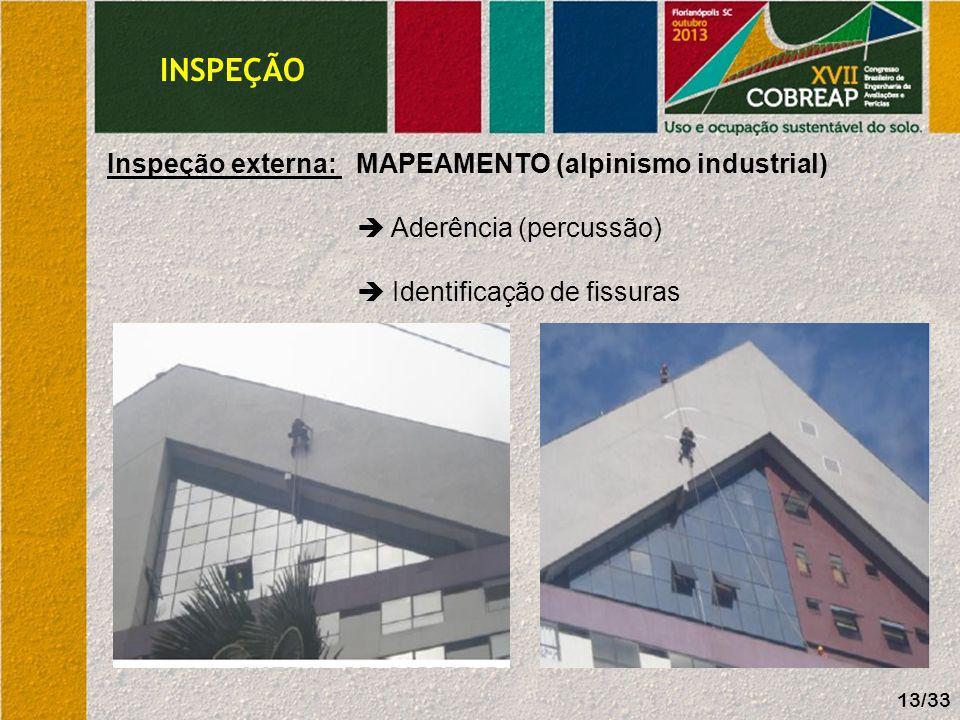 INSPEÇÃO Inspeção externa: CÂMERA (zoom 200x) Instalação de selos de monitoramento em vidro (SMV) 14/33