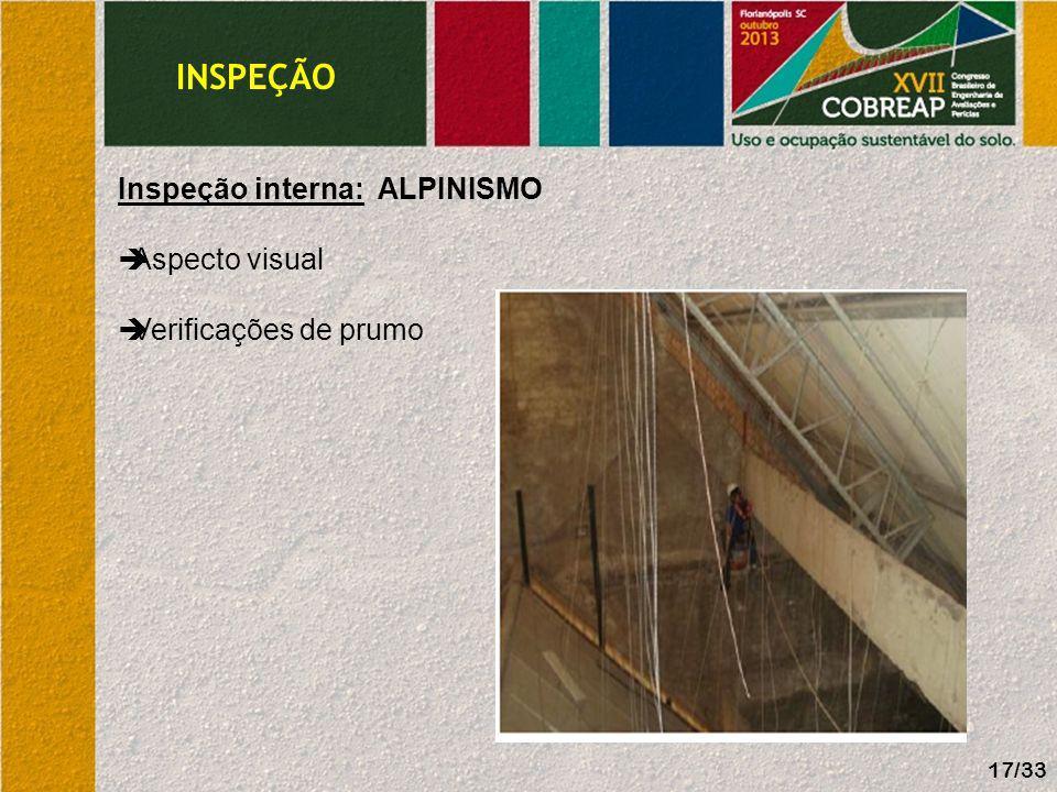 INSPEÇÃO Inspeção interna Medições de temperatura e umidade ambiente 18/33
