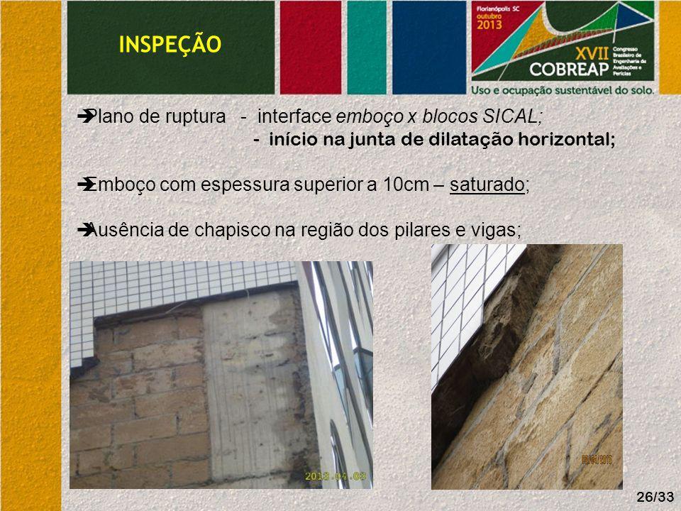 INSPEÇÃO Plano de ruptura - interface emboço x blocos SICAL; - início na junta de dilatação horizontal; Emboço com espessura superior a 10cm – saturad