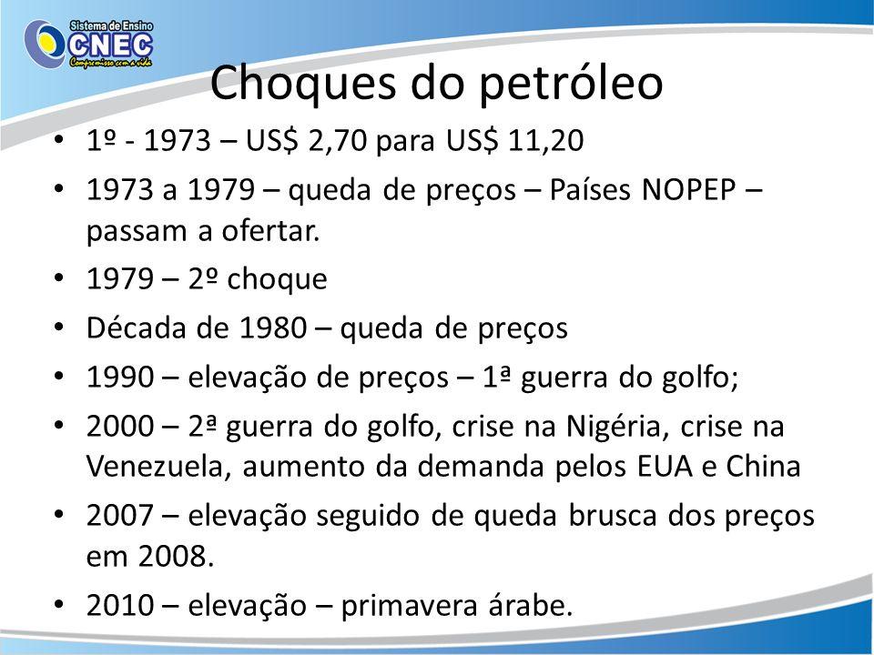 Choques do petróleo 1º - 1973 – US$ 2,70 para US$ 11,20 1973 a 1979 – queda de preços – Países NOPEP – passam a ofertar. 1979 – 2º choque Década de 19