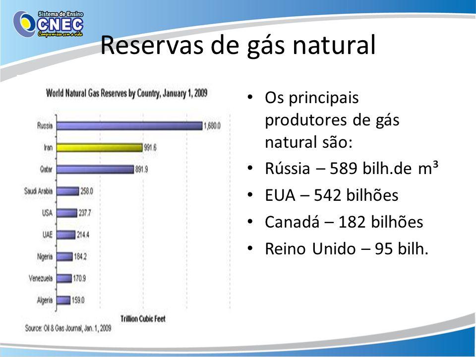 Reservas de gás natural Os principais produtores de gás natural são: Rússia – 589 bilh.de m³ EUA – 542 bilhões Canadá – 182 bilhões Reino Unido – 95 b