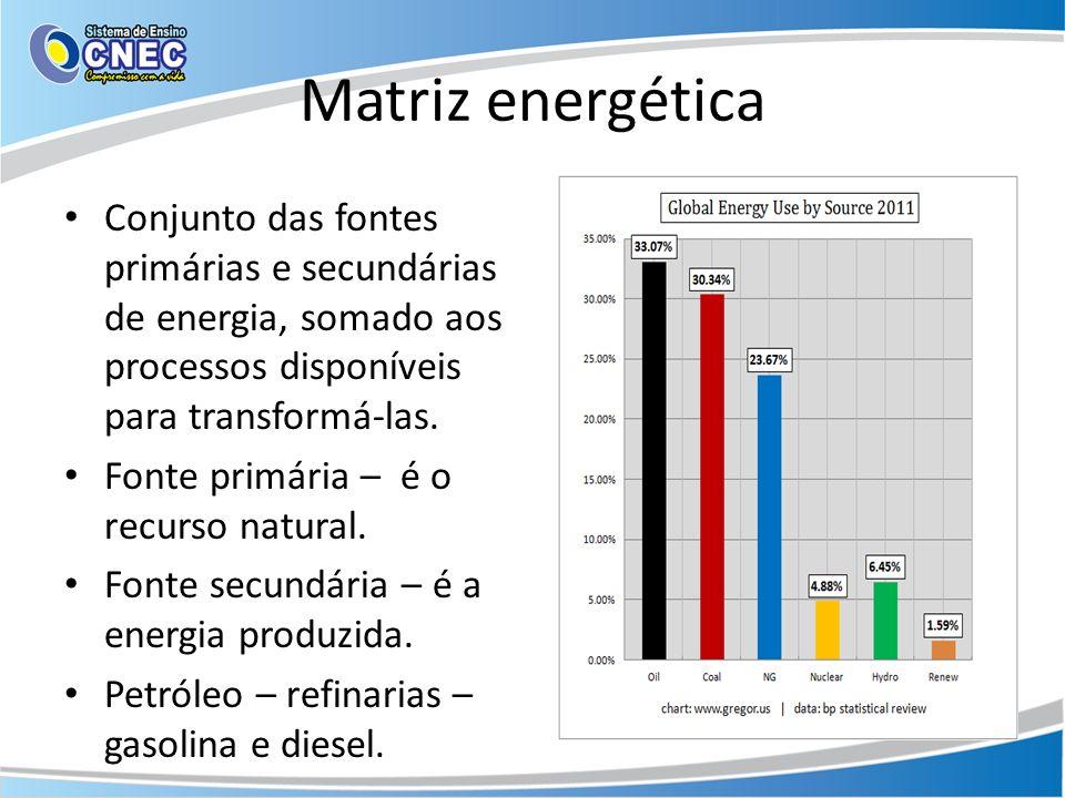 Matriz energética Conjunto das fontes primárias e secundárias de energia, somado aos processos disponíveis para transformá-las. Fonte primária – é o r