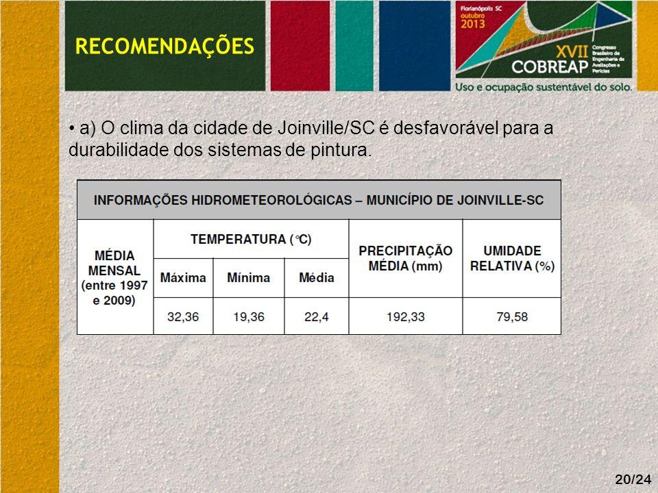 RECOMENDAÇÕES 20/24 a) O clima da cidade de Joinville/SC é desfavorável para a durabilidade dos sistemas de pintura.