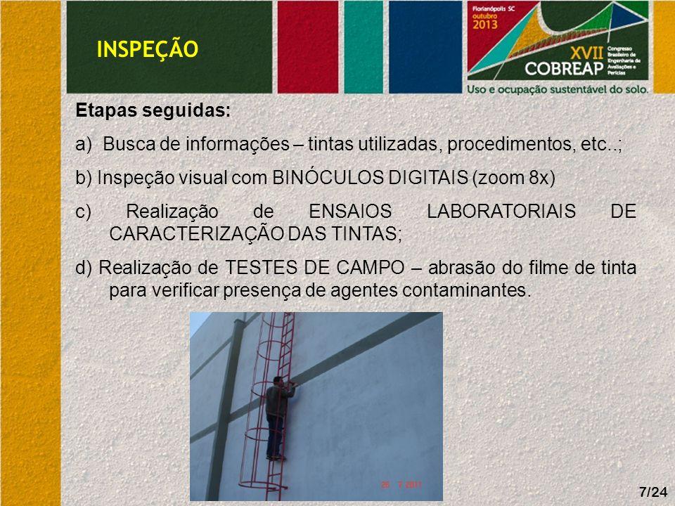 INSPEÇÃO 2/33 7/24 Etapas seguidas: a) Busca de informações – tintas utilizadas, procedimentos, etc..; b) Inspeção visual com BINÓCULOS DIGITAIS (zoom