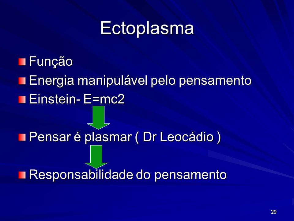 29 Ectoplasma Função Energia manipulável pelo pensamento Einstein- E=mc2 Pensar é plasmar ( Dr Leocádio ) Responsabilidade do pensamento