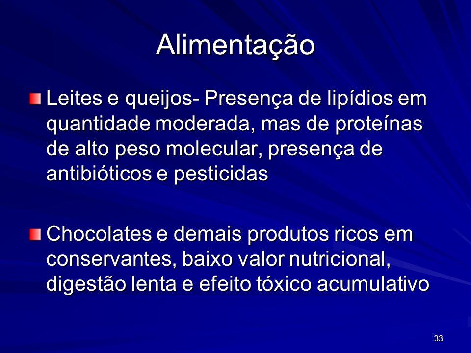33 Alimentação Leites e queijos- Presença de lipídios em quantidade moderada, mas de proteínas de alto peso molecular, presença de antibióticos e pest