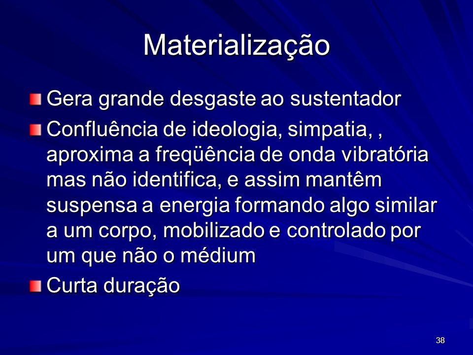 38 Materialização Gera grande desgaste ao sustentador Confluência de ideologia, simpatia,, aproxima a freqüência de onda vibratória mas não identifica