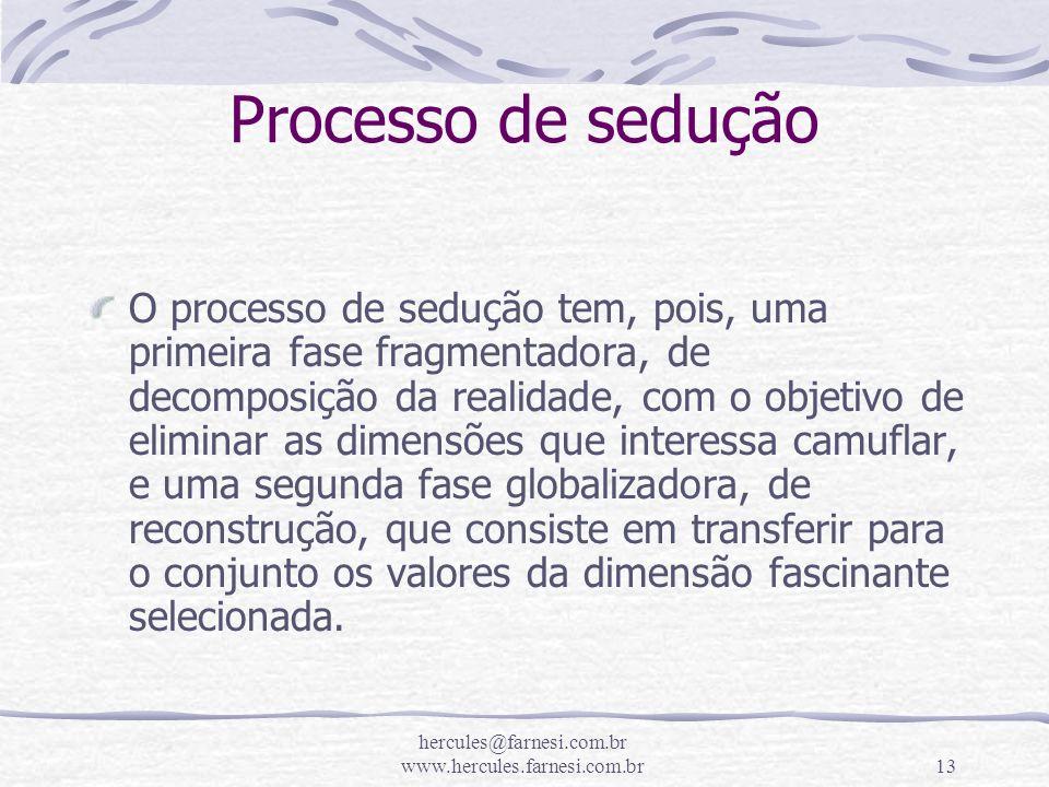 hercules@farnesi.com.br www.hercules.farnesi.com.br13 Processo de sedução O processo de sedução tem, pois, uma primeira fase fragmentadora, de decompo
