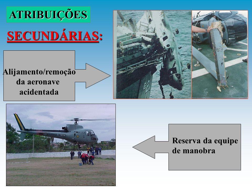 PRIMÁRIAS: ATRIBUIÇÕES Salvamento da tripulação. Combater incêndio de aviação.