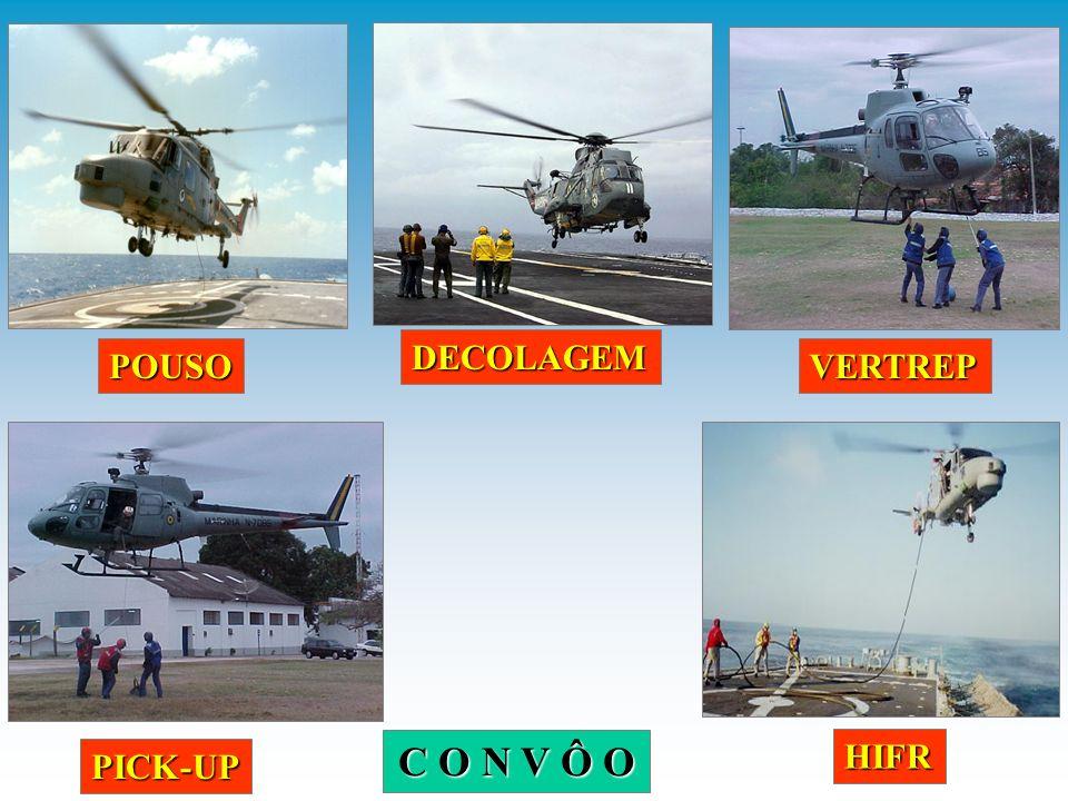 COMPOSIÇÃO DE EQUIPE Será formada de acordo com o tipo de classe de apoio para cada navio a que se destina.