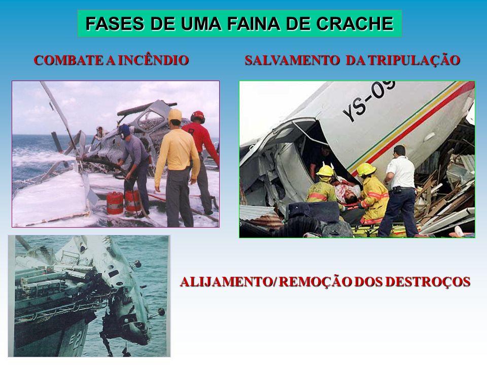 FERRAMENTAS UTILIZADAS PELA EQUIPE DE CRACHE A) UM MACHADO DE CAV; B) UM CORTA FRIO; C) UM PÉ DE CABRA (30 A 36); D) UM ARCO-DE-SERRA PARA METAIS; E) UM ALICATE UNIVERSAL ISOLADO DE 9; G) UMA FACA DE MARINHEIRO; H) UMA LANTERNA DE ANTEPARA; e I) UMA CHAVE DE FENDA DE 1/4.