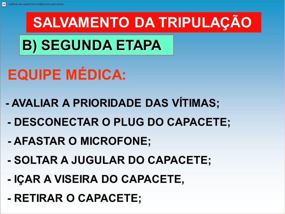 SALVAMENTO DA TRIPULAÇÃO A) PRIMEIRA ETAPA PROCEDIMENTOS DE CABINE: - RETIRAR PORTA - DESLIGAR A BATERIA; e - FREIAR O ROTOR.