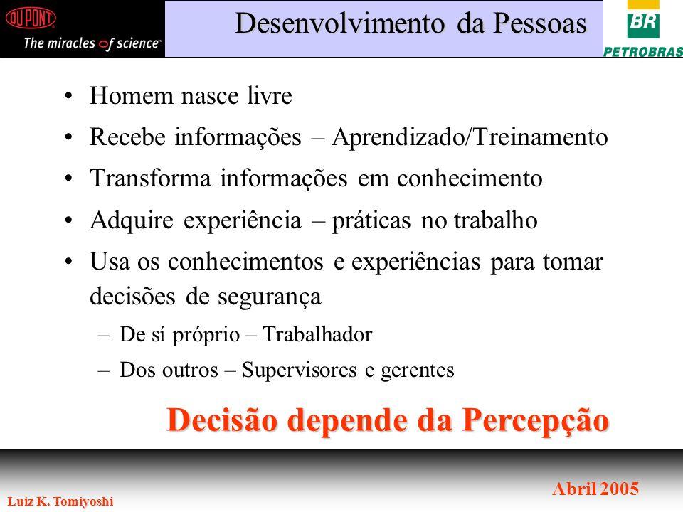 Luiz K. Tomiyoshi Abril 2005 Homem nasce livre Recebe informações – Aprendizado/Treinamento Transforma informações em conhecimento Adquire experiência