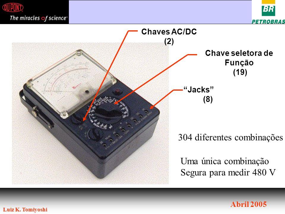 Luiz K. Tomiyoshi Abril 2005 Chave seletora de Função (19) Chaves AC/DC (2) Jacks (8) 304 diferentes combinações Uma única combinação Segura para medi