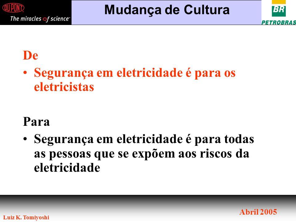 Luiz K. Tomiyoshi Abril 2005 Mudança de Cultura De Segurança em eletricidade é para os eletricistas Para Segurança em eletricidade é para todas as pes
