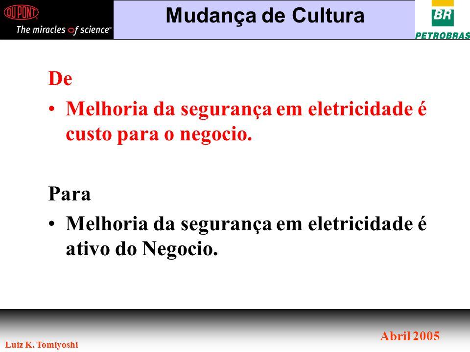 Luiz K. Tomiyoshi Abril 2005 Mudança de Cultura De Melhoria da segurança em eletricidade é custo para o negocio. Para Melhoria da segurança em eletric