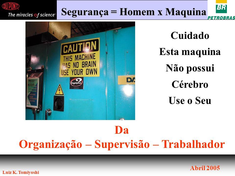 Luiz K. Tomiyoshi Abril 2005 Cuidado Esta maquina Não possui Cérebro Use o Seu Da Organização – Supervisão – Trabalhador Segurança = Homem x Maquina