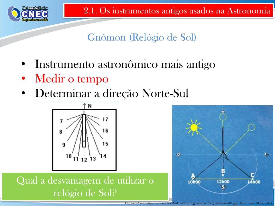 Estação Espacial Disponível em: http://megaarquivo.files.wordpress.com/2010/11/estacao-mir.jpg.