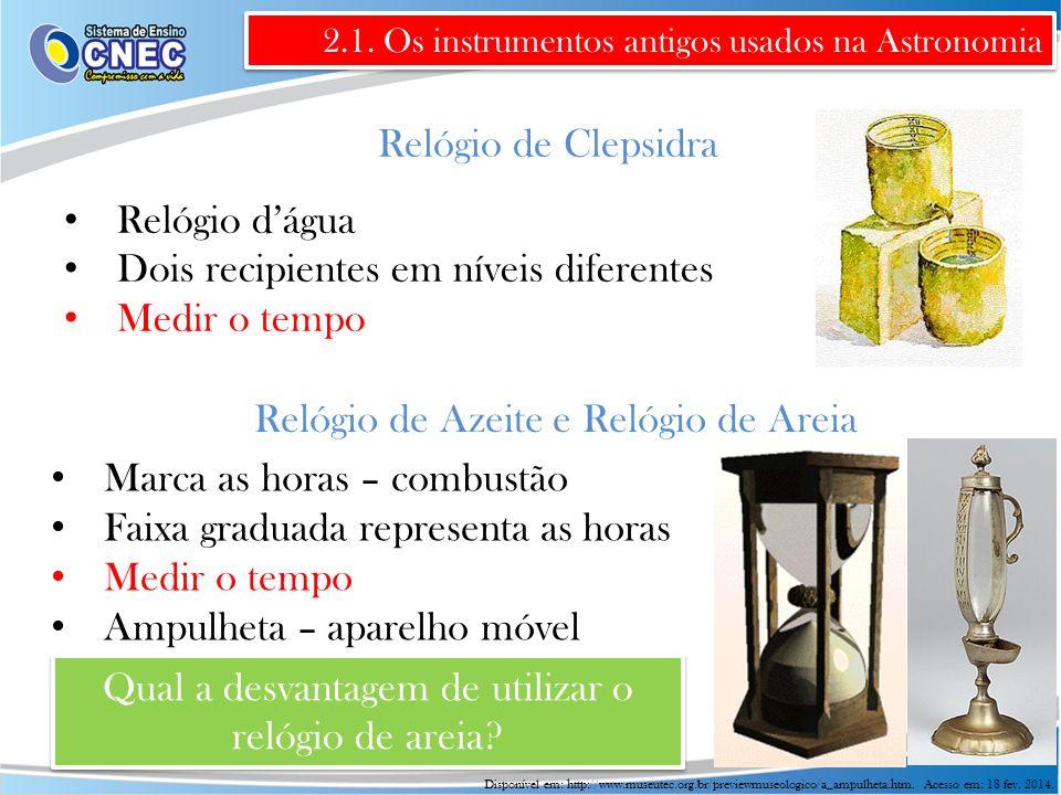 Quadrante, Astrolábio e Sextante 2.1.