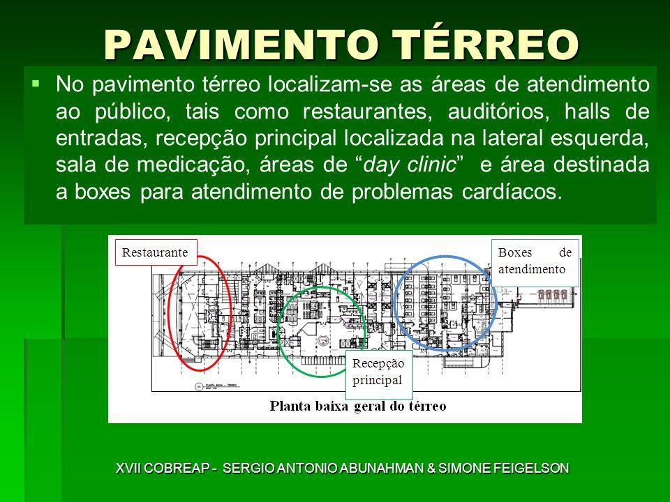 PAVIMENTO TÉRREO No pavimento térreo localizam-se as áreas de atendimento ao público, tais como restaurantes, auditórios, halls de entradas, recepção
