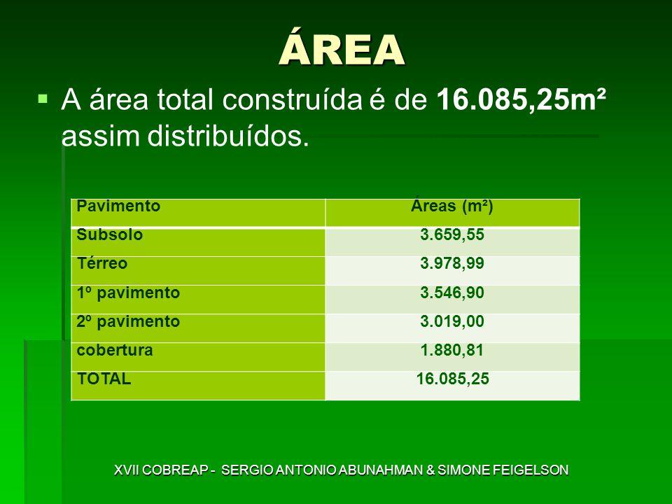 ÁREA A área total construída é de 16.085,25m² assim distribuídos. XVII COBREAP - SERGIO ANTONIO ABUNAHMAN & SIMONE FEIGELSON PavimentoÁreas (m²) Subso
