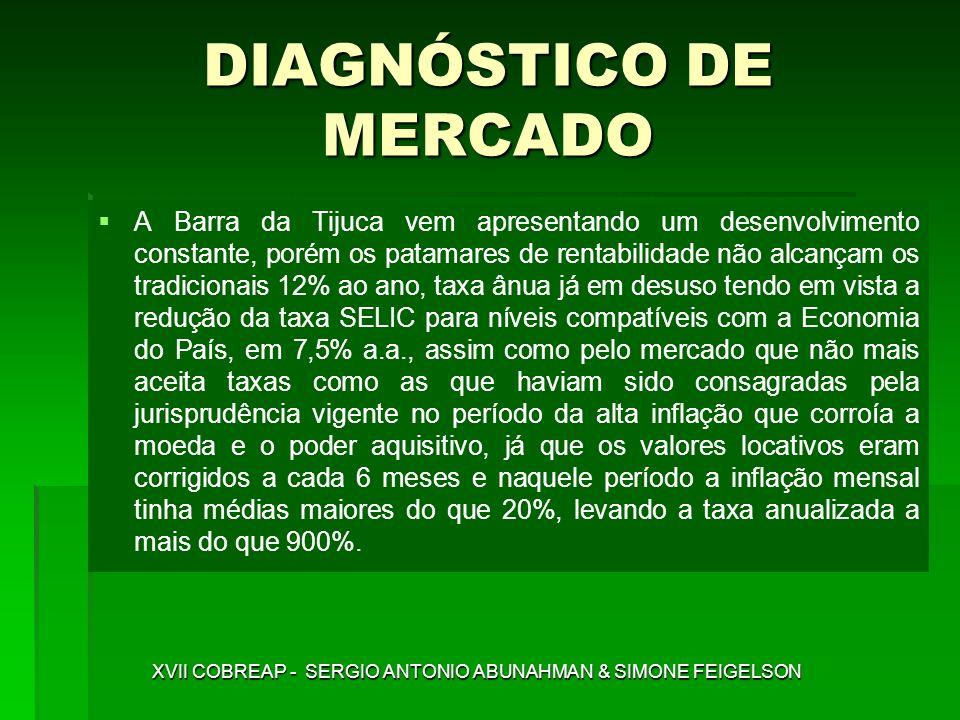 DIAGNÓSTICO DE MERCADO A Barra da Tijuca vem apresentando um desenvolvimento constante, porém os patamares de rentabilidade não alcançam os tradiciona