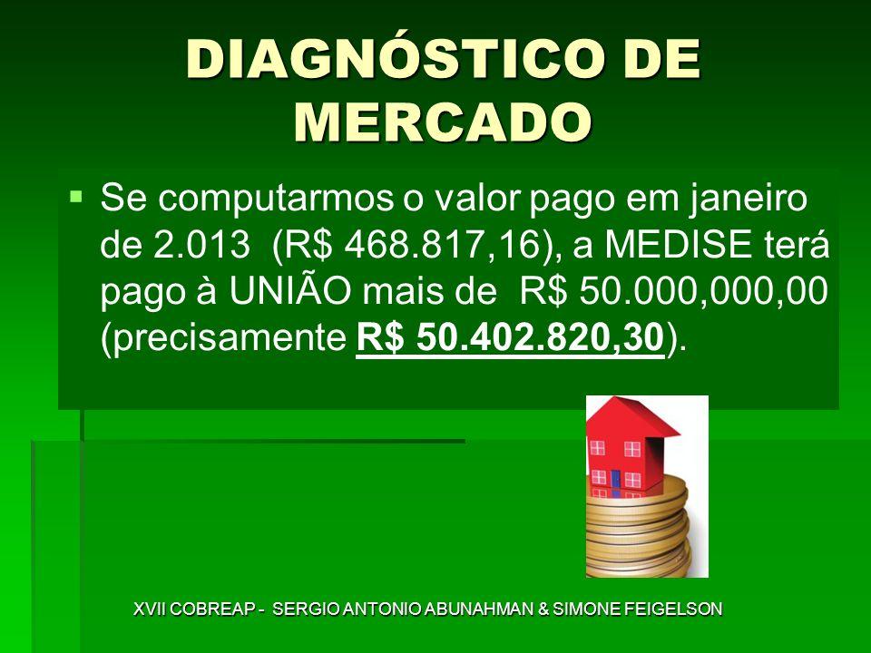 DIAGNÓSTICO DE MERCADO Se computarmos o valor pago em janeiro de 2.013 (R$ 468.817,16), a MEDISE terá pago à UNIÃO mais de R$ 50.000,000,00 (precisame