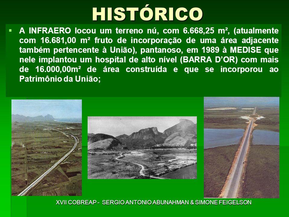 HISTÓRICO A INFRAERO locou um terreno nú, com 6.668,25 m², (atualmente com 16.681,00 m² fruto de incorporação de uma área adjacente também pertencente
