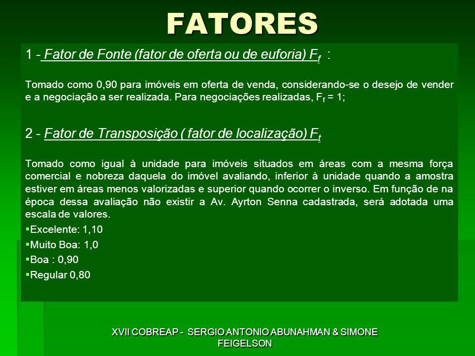 FATORES 1 - Fator de Fonte (fator de oferta ou de euforia) F f : Tomado como 0,90 para imóveis em oferta de venda, considerando-se o desejo de vender