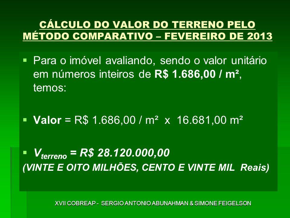CÁLCULO DO VALOR DO TERRENO PELO MÉTODO COMPARATIVO – FEVEREIRO DE 2013 Para o imóvel avaliando, sendo o valor unitário em números inteiros de R$ 1.68