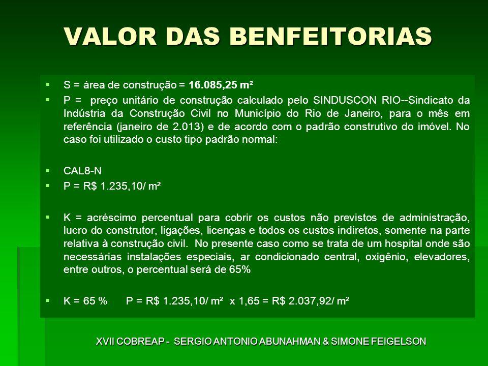 VALOR DAS BENFEITORIAS S = área de construção = 16.085,25 m² P = preço unitário de construção calculado pelo SINDUSCON RIO--Sindicato da Indústria da