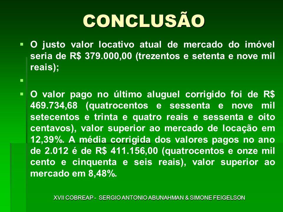 CONCLUSÃO O justo valor locativo atual de mercado do imóvel seria de R$ 379.000,00 (trezentos e setenta e nove mil reais); O valor pago no último alug