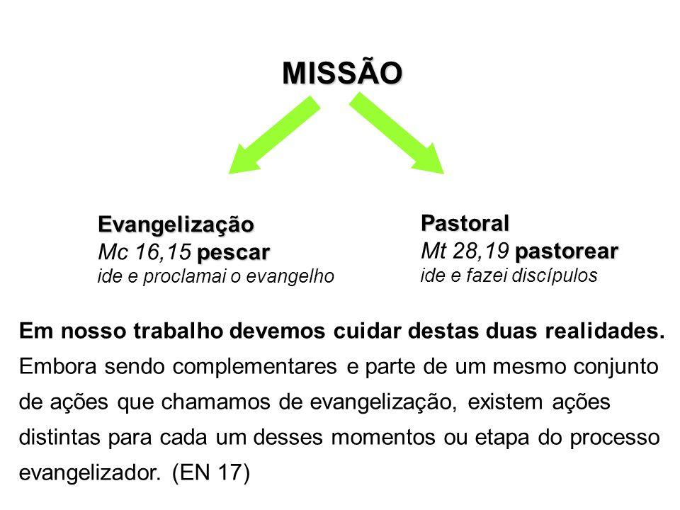 MISSÃO Evangelização pescar Mc 16,15 pescar ide e proclamai o evangelho Pastoral pastorear Mt 28,19 pastorear ide e fazei discípulos Em nosso trabalho devemos cuidar destas duas realidades.